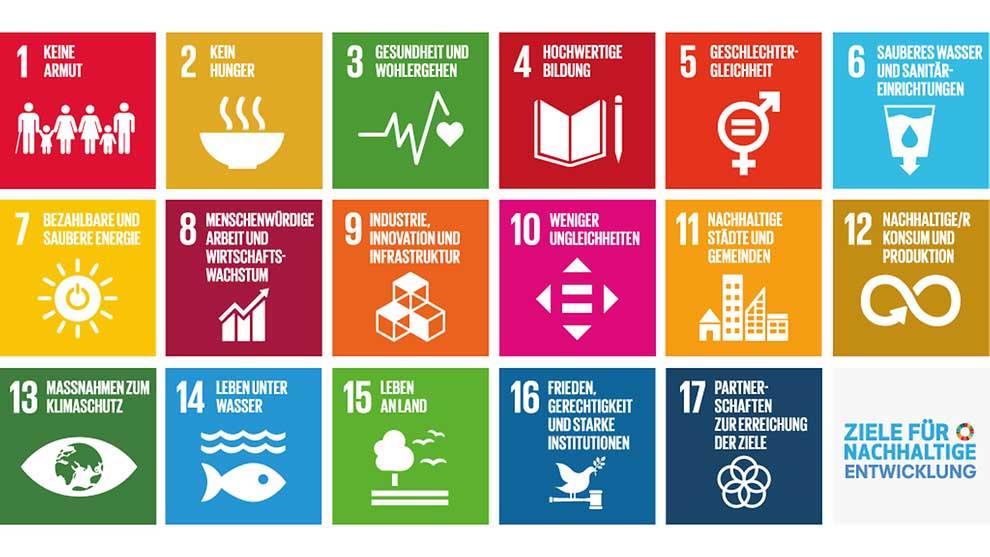 17 Ziele für nachhaltige Entwicklung in Meldorf